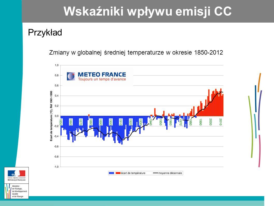 Wskaźniki wpływu emisji CC Przykład Zmiany w globalnej średniej temperaturze w okresie 1850-2012
