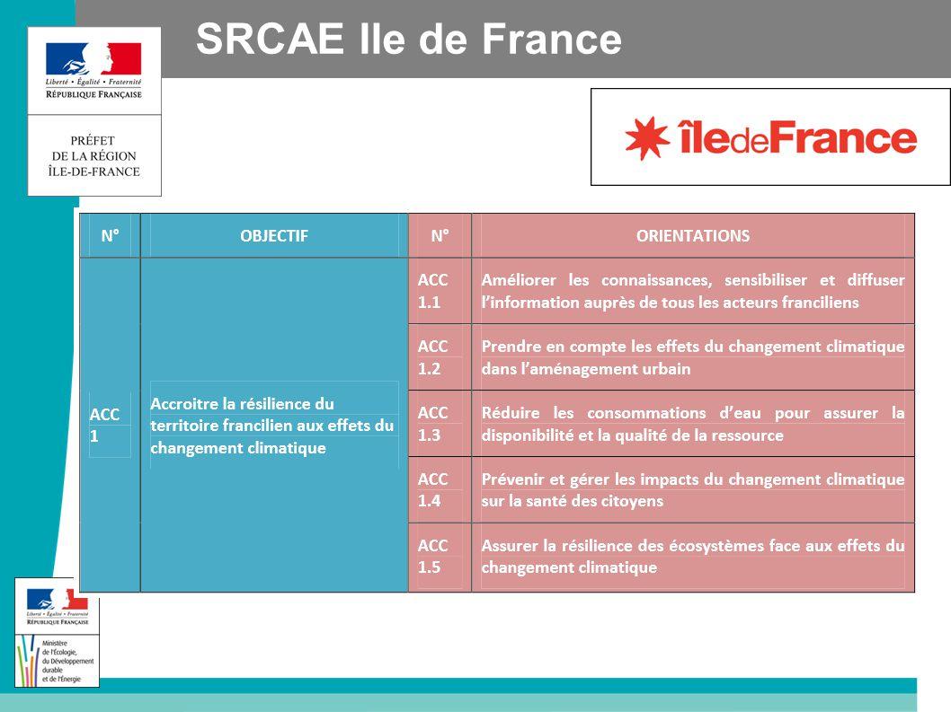 SRCAE Ile de France