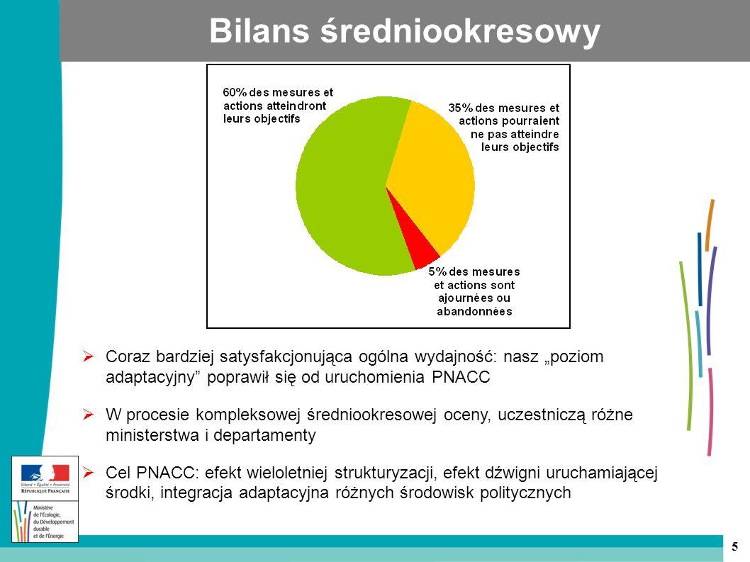 """5  Coraz bardziej satysfakcjonująca ogólna wydajność: nasz """"poziom adaptacyjny poprawił się od uruchomienia PNACC  W procesie kompleksowej średniookresowej oceny, uczestniczą różne ministerstwa i departamenty  Cel PNACC: efekt wieloletniej strukturyzacji, efekt dźwigni uruchamiającej środki, integracja adaptacyjna różnych środowisk politycznych Bilans średniookresowy"""