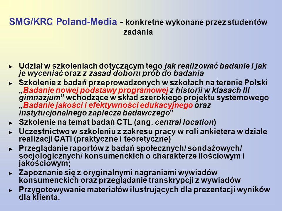 """SMG/KRC Poland-Media - konkretne wykonane przez studentów zadania ► Udział w szkoleniach dotyczącym tego jak realizować badanie i jak je wyceniać oraz z zasad doboru prób do badania ► Szkolenie z badań przeprowadzonych w szkołach na terenie Polski """"Badanie nowej podstawy programowej z historii w klasach III gimnazjum wchodzące w skład szerokiego projektu systemowego """"Badanie jakości i efektywności edukacyjnego oraz instytucjonalnego zaplecza badawczego ► Szkolenie na temat badań CTL (ang."""