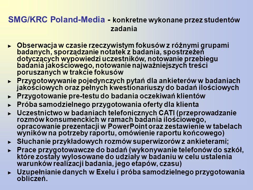 SMG/KRC Poland-Media - konkretne wykonane przez studentów zadania ► Obserwacja w czasie rzeczywistym fokusów z różnymi grupami badanych, sporządzanie notatek z badania, spostrzeżeń dotyczących wypowiedzi uczestników, notowanie przebiegu badania jakościowego, notowanie najważniejszych treści poruszanych w trakcie fokusów ► Przygotowywanie pojedynczych pytań dla ankieterów w badaniach jakościowych oraz pełnych kwestionariuszy do badań ilościowych ► Przygotowanie pre-testu do badania oczekiwań klientów ► Próba samodzielnego przygotowania oferty dla klienta ► Uczestnictwo w badaniach telefonicznych CATI (przeprowadzanie rozmów konsumenckich w ramach badania ilościowego, opracowanie prezentacji w PowerPoint oraz zestawienie w tabelach wyników na potrzeby raportu, omówienie raportu końcowego) ► Słuchanie przykładowych rozmów superwizorów z ankieterami; ► Prace przygotowawcze do badań (wykonywanie telefonów do szkół, które zostały wylosowane do udziały w badaniu w celu ustalenia warunków realizacji badania, jego etapów, czasu) ► Uzupełnianie danych w Exelu i próba samodzielnego przygotowania obliczeń.