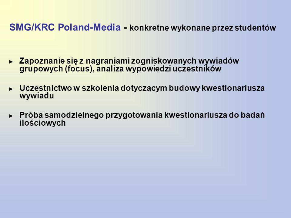 SMG/KRC Poland-Media - konkretne wykonane przez studentów ► Zapoznanie się z nagraniami zogniskowanych wywiadów grupowych (focus), analiza wypowiedzi uczestników ► Uczestnictwo w szkolenia dotyczącym budowy kwestionariusza wywiadu ► Próba samodzielnego przygotowania kwestionariusza do badań ilościowych