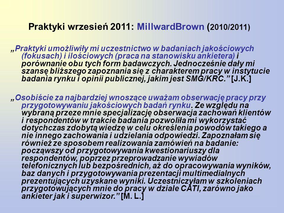 """Praktyki wrzesień 2011: MillwardBrown ( 2010/2011) """"Praktyki umożliwiły mi uczestnictwo w badaniach jakościowych (fokusach) i ilościowych (praca na stanowisku ankietera) i porównanie obu tych form badawczych."""
