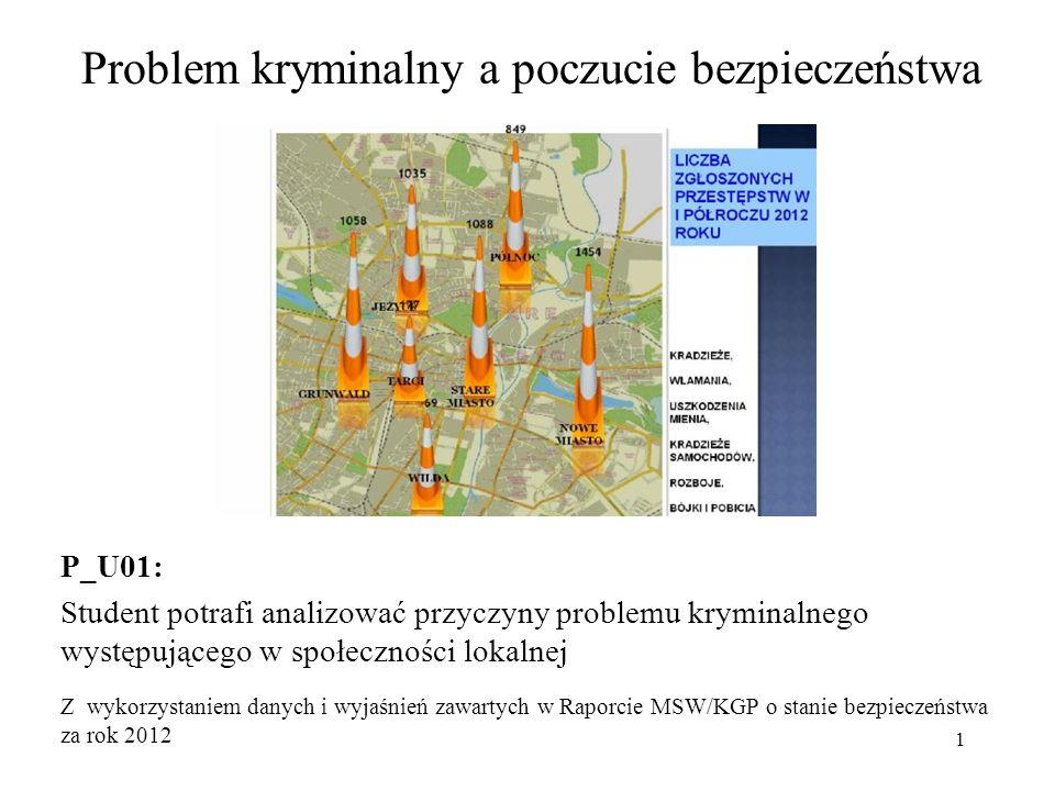 1 Problem kryminalny a poczucie bezpieczeństwa P_U01: Student potrafi analizować przyczyny problemu kryminalnego występującego w społeczności lokalnej Z wykorzystaniem danych i wyjaśnień zawartych w Raporcie MSW/KGP o stanie bezpieczeństwa za rok 2012