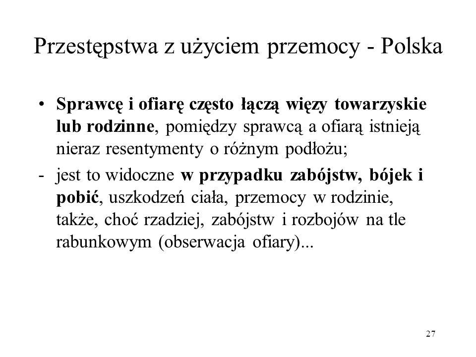 27 Przestępstwa z użyciem przemocy - Polska Sprawcę i ofiarę często łączą więzy towarzyskie lub rodzinne, pomiędzy sprawcą a ofiarą istnieją nieraz resentymenty o różnym podłożu; -jest to widoczne w przypadku zabójstw, bójek i pobić, uszkodzeń ciała, przemocy w rodzinie, także, choć rzadziej, zabójstw i rozbojów na tle rabunkowym (obserwacja ofiary)...
