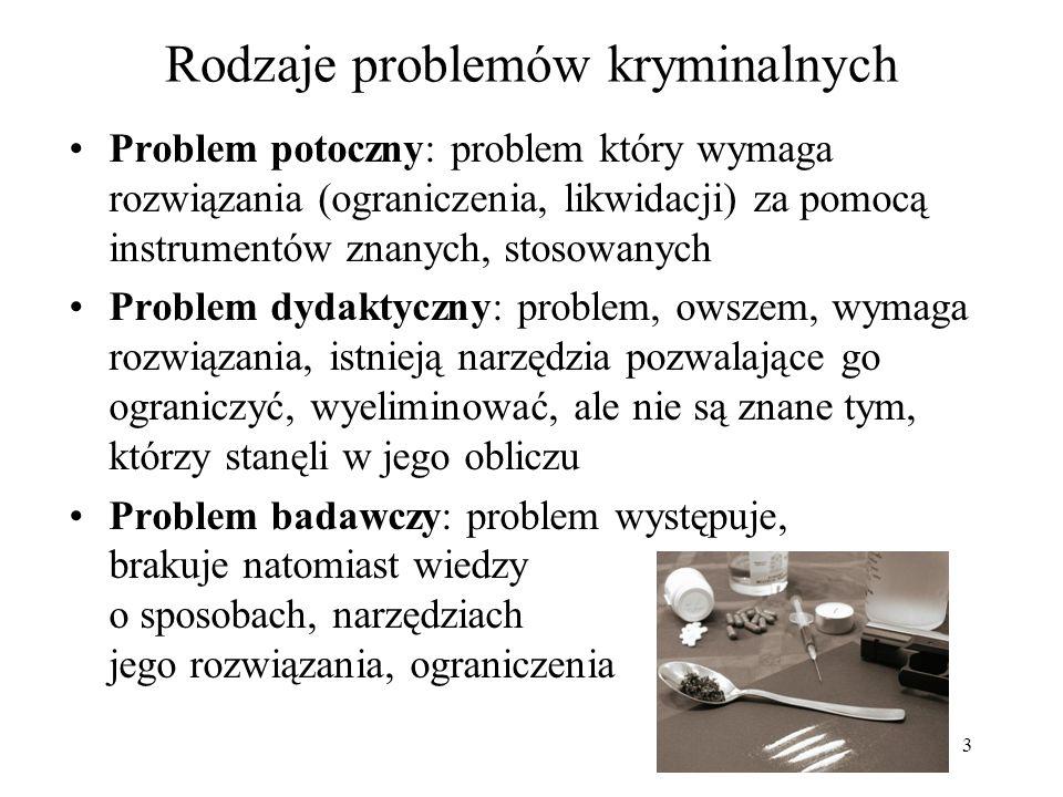 Rodzaje problemów kryminalnych Problem potoczny: problem który wymaga rozwiązania (ograniczenia, likwidacji) za pomocą instrumentów znanych, stosowany
