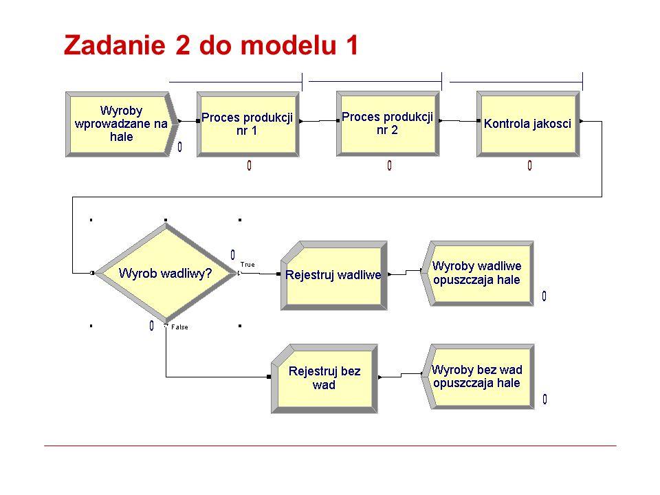 Zadanie 2 do modelu 1