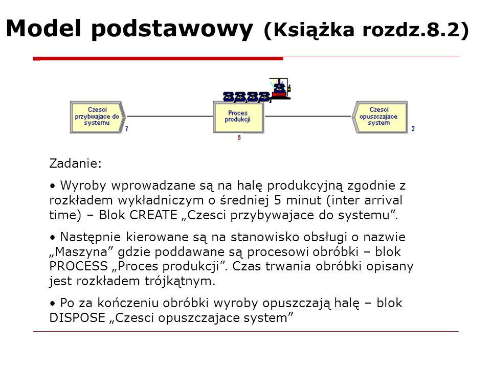 """Model podstawowy (Książka rozdz.8.2) Zadanie: Wyroby wprowadzane są na halę produkcyjną zgodnie z rozkładem wykładniczym o średniej 5 minut (inter arrival time) – Blok CREATE """"Czesci przybywajace do systemu ."""