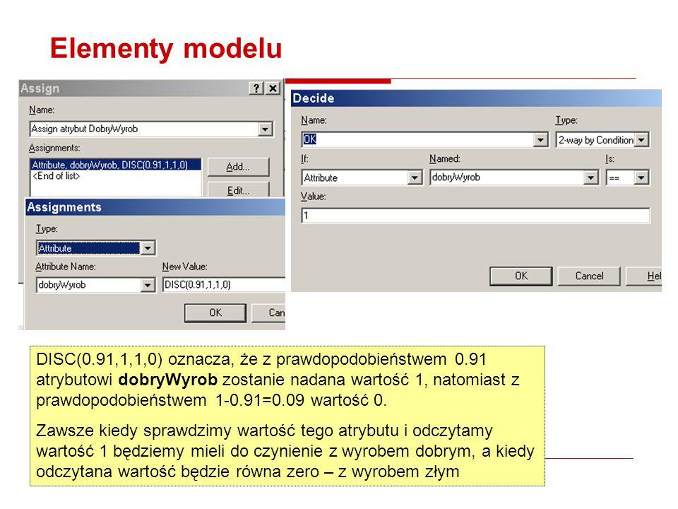 Elementy modelu DISC(0.91,1,1,0) oznacza, że z prawdopodobieństwem 0.91 atrybutowi dobryWyrob zostanie nadana wartość 1, natomiast z prawdopodobieństwem 1-0.91=0.09 wartość 0.