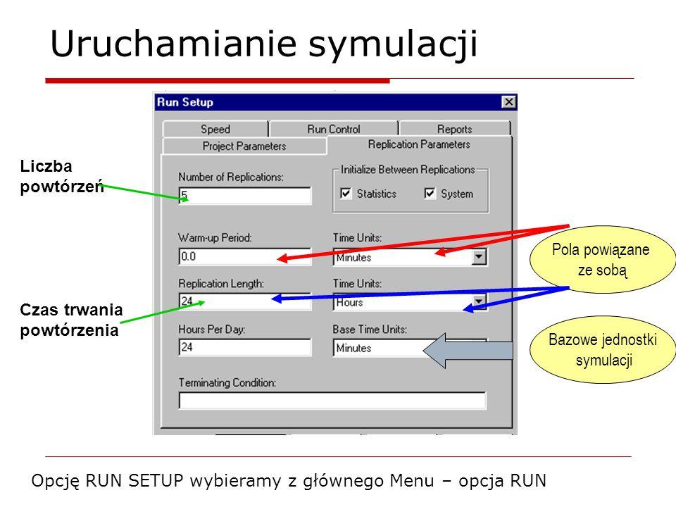 Elementy modelu Run/Setup: Number of replications: 10 Replication Length: 1 dzień, Hours per Day: doba ma 16 godzin, Base Time Units: minuty