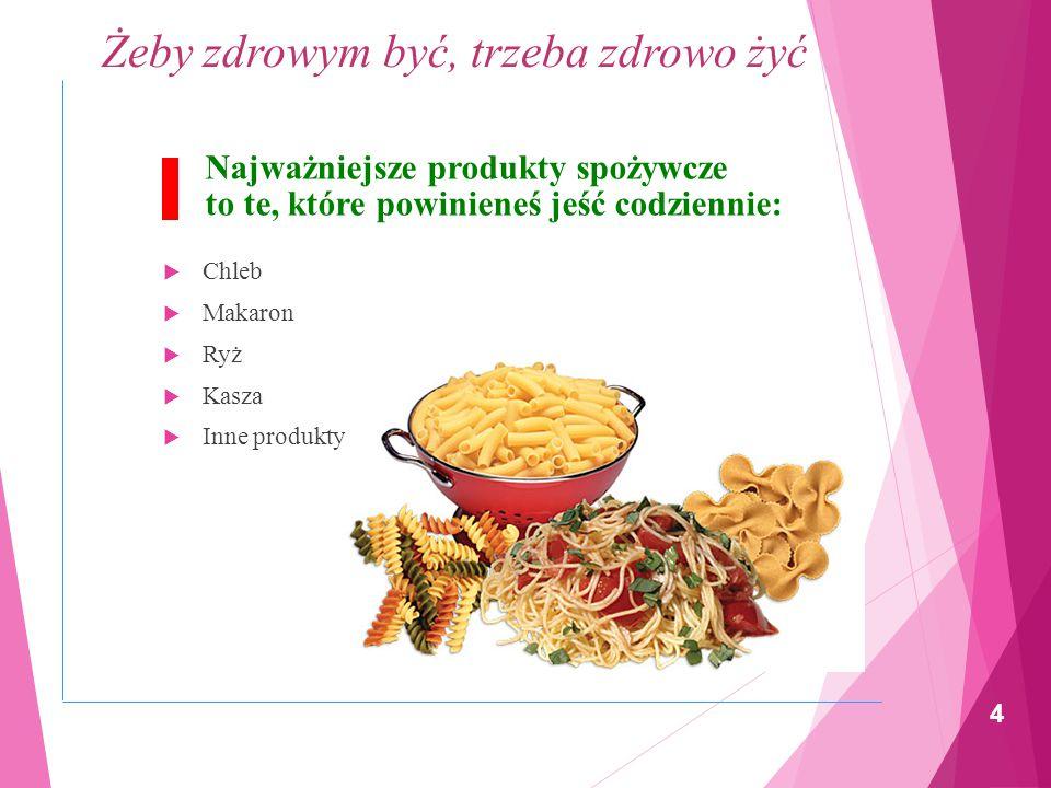 3 Żeby zdrowym być, trzeba zdrowo żyć Piramida Żywienia tłuszcze proteiny owoce warzywa węglowodany