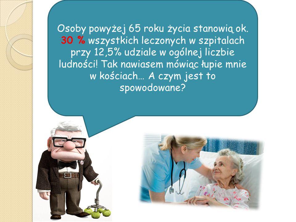 Osoby powyżej 65 roku życia stanowią ok. 30 % wszystkich leczonych w szpitalach przy 12,5% udziale w ogólnej liczbie ludności! Tak nawiasem mówiąc łup