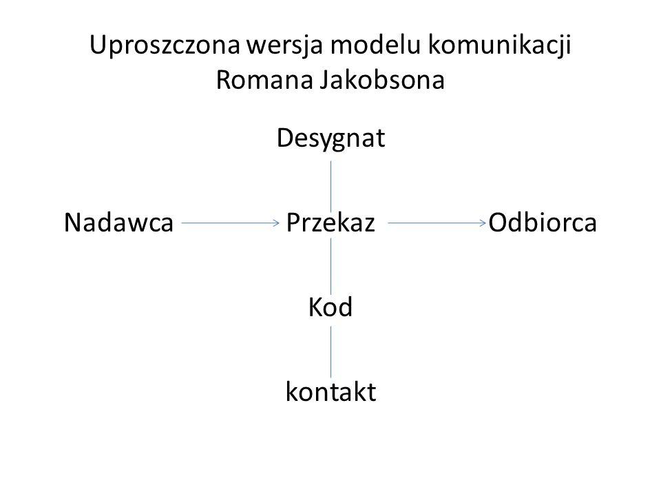 Uproszczona wersja modelu komunikacji Romana Jakobsona Desygnat Nadawca Przekaz Odbiorca Kod kontakt
