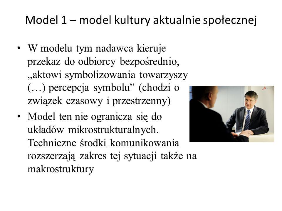 """Model 1 – model kultury aktualnie społecznej W modelu tym nadawca kieruje przekaz do odbiorcy bezpośrednio, """"aktowi symbolizowania towarzyszy (…) perc"""