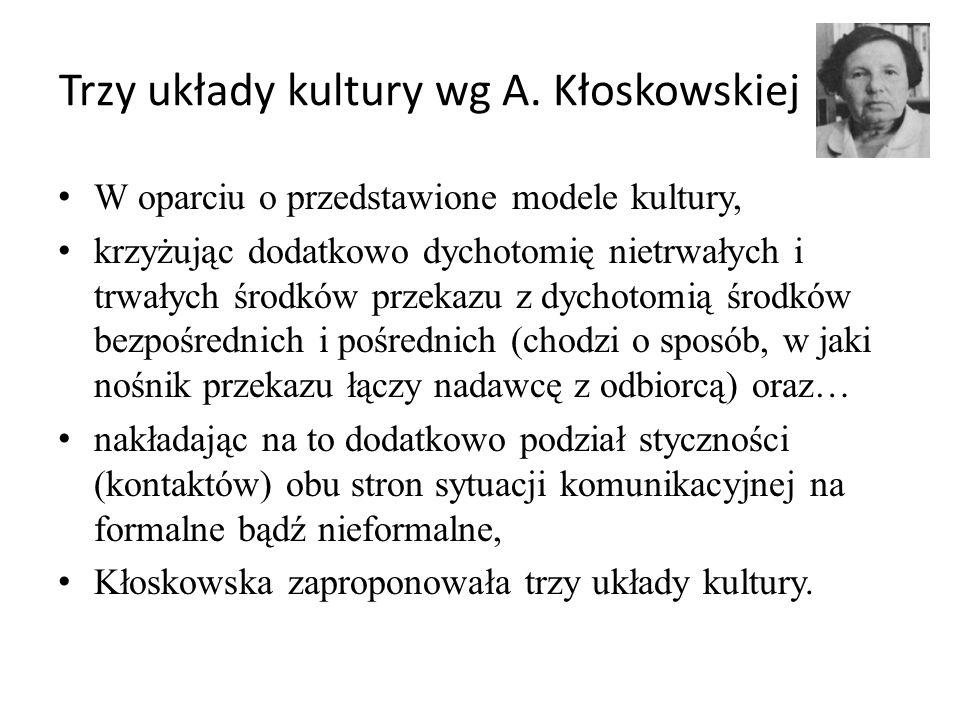 Trzy układy kultury wg A. Kłoskowskiej W oparciu o przedstawione modele kultury, krzyżując dodatkowo dychotomię nietrwałych i trwałych środków przekaz