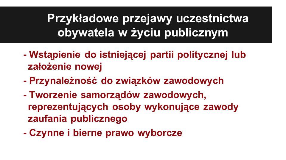 Przykładowe przejawy uczestnictwa obywatela w życiu publicznym - Wstąpienie do istniejącej partii politycznej lub założenie nowej - Przynależność do związków zawodowych - Tworzenie samorządów zawodowych, reprezentujących osoby wykonujące zawody zaufania publicznego - Czynne i bierne prawo wyborcze