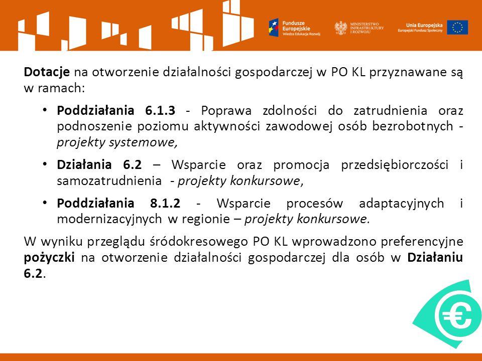 Dotacje na otworzenie działalności gospodarczej w PO KL przyznawane są w ramach: Poddziałania 6.1.3 - Poprawa zdolności do zatrudnienia oraz podnoszenie poziomu aktywności zawodowej osób bezrobotnych - projekty systemowe, Działania 6.2 – Wsparcie oraz promocja przedsiębiorczości i samozatrudnienia - projekty konkursowe, Poddziałania 8.1.2 - Wsparcie procesów adaptacyjnych i modernizacyjnych w regionie – projekty konkursowe.