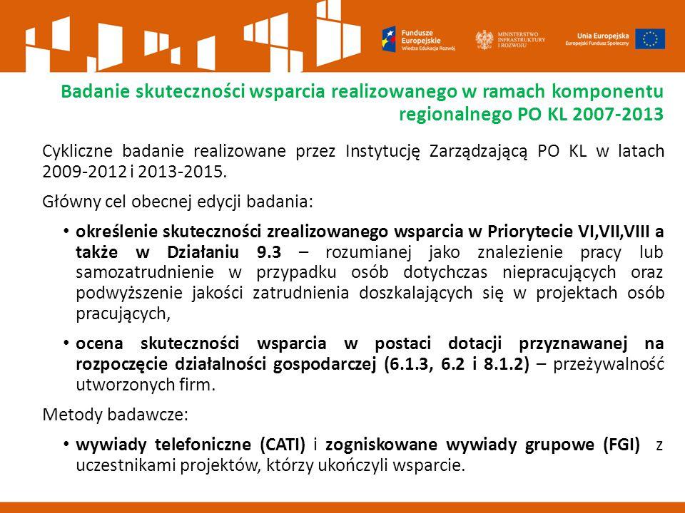 Badanie skuteczności wsparcia realizowanego w ramach komponentu regionalnego PO KL 2007-2013 I etap badania zrealizowany został w czerwcu 2013 r.
