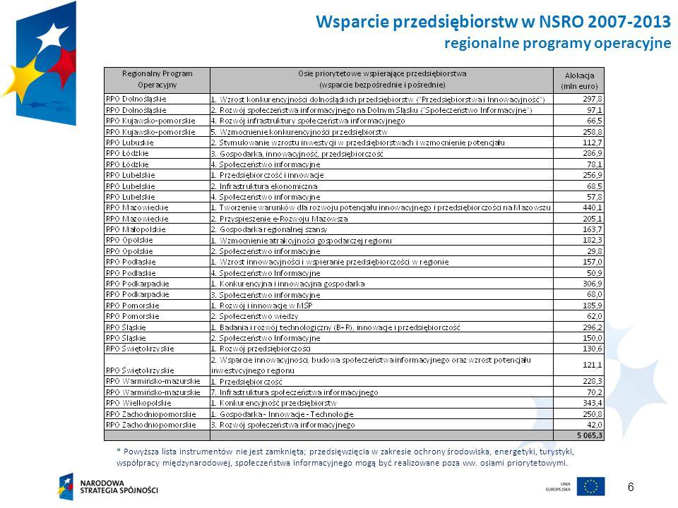 6 * Powyższa lista instrumentów nie jest zamknięta; przedsięwzięcia w zakresie ochrony środowiska, energetyki, turystyki, współpracy międzynarodowej, społeczeństwa informacyjnego mogą być realizowane poza ww.