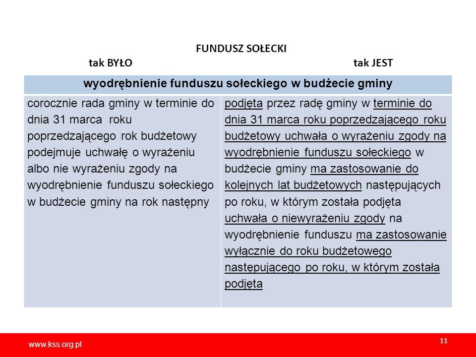 www.kss.org.pl 11 FUNDUSZ SOŁECKI tak BYŁO tak JEST wyodrębnienie funduszu sołeckiego w budżecie gminy corocznie rada gminy w terminie do dnia 31 marc