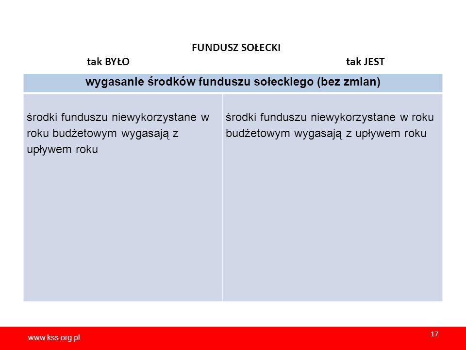 www.kss.org.pl 17 www.kss.org.pl 17 FUNDUSZ SOŁECKI tak BYŁO tak JEST wygasanie środków funduszu sołeckiego (bez zmian) środki funduszu niewykorzystane w roku budżetowym wygasają z upływem roku środki funduszu niewykorzystane w roku budżetowym wygasają z upływem roku