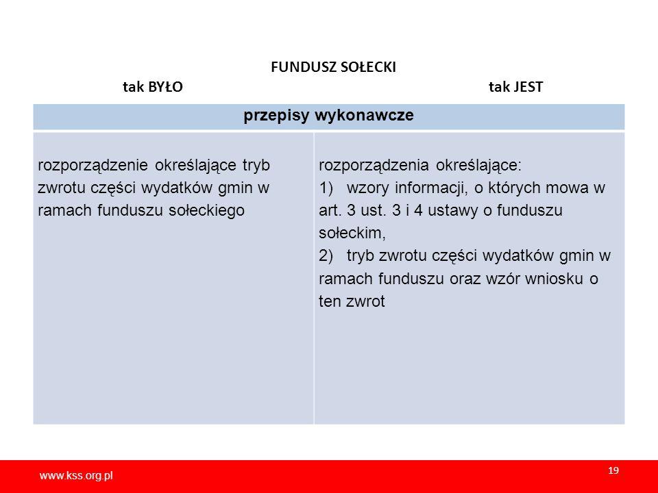 www.kss.org.pl 19 www.kss.org.pl 19 FUNDUSZ SOŁECKI tak BYŁO tak JEST przepisy wykonawcze rozporządzenie określające tryb zwrotu części wydatków gmin w ramach funduszu sołeckiego rozporządzenia określające: 1) wzory informacji, o których mowa w art.