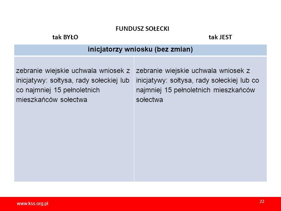 www.kss.org.pl 22 www.kss.org.pl 22 FUNDUSZ SOŁECKI tak BYŁO tak JEST inicjatorzy wniosku (bez zmian) zebranie wiejskie uchwala wniosek z inicjatywy: sołtysa, rady sołeckiej lub co najmniej 15 pełnoletnich mieszkańców sołectwa