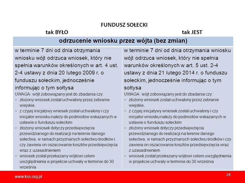 www.kss.org.pl 24 www.kss.org.pl 24 FUNDUSZ SOŁECKI tak BYŁO tak JEST odrzucenie wniosku przez wójta (bez zmian) w terminie 7 dni od dnia otrzymania wniosku wójt odrzuca wniosek, który nie spełnia warunków określonych w art.