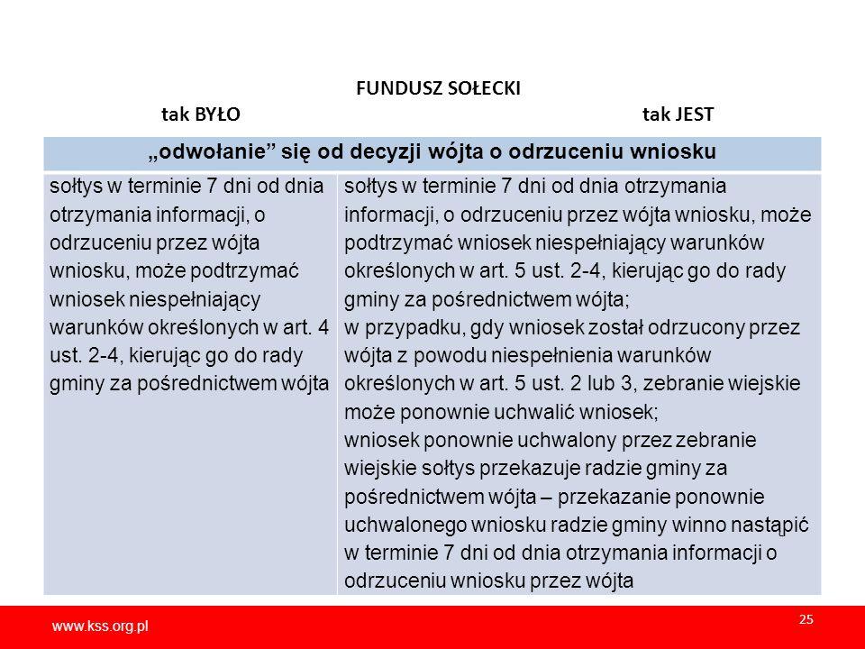 """www.kss.org.pl 25 www.kss.org.pl 25 FUNDUSZ SOŁECKI tak BYŁO tak JEST """"odwołanie się od decyzji wójta o odrzuceniu wniosku sołtys w terminie 7 dni od dnia otrzymania informacji, o odrzuceniu przez wójta wniosku, może podtrzymać wniosek niespełniający warunków określonych w art."""
