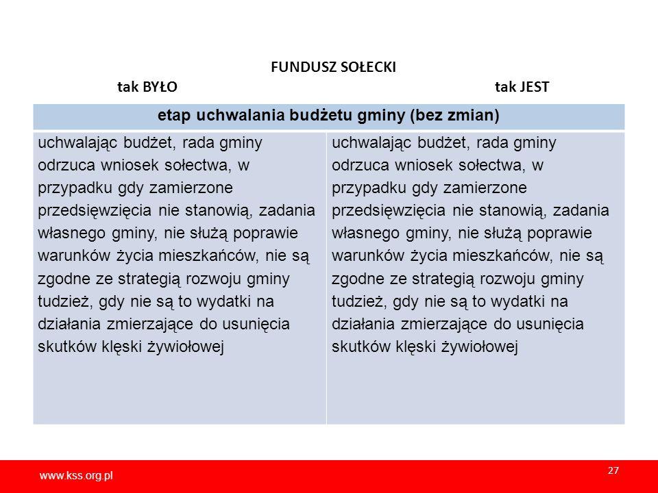 www.kss.org.pl 27 www.kss.org.pl 27 FUNDUSZ SOŁECKI tak BYŁO tak JEST etap uchwalania budżetu gminy (bez zmian) uchwalając budżet, rada gminy odrzuca
