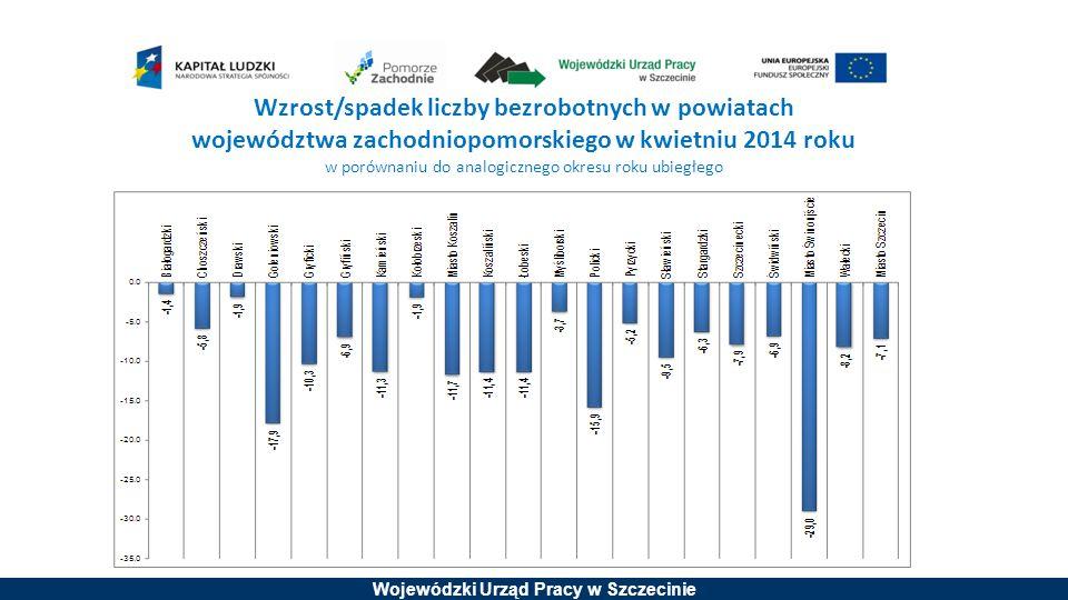 Wojewódzki Urząd Pracy w Szczecinie Wzrost/spadek liczby bezrobotnych w powiatach województwa zachodniopomorskiego w kwietniu 2014 roku w porównaniu d