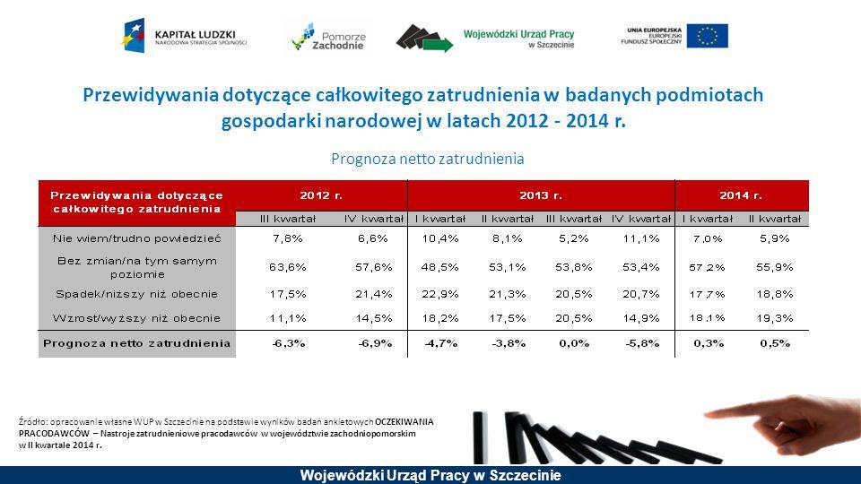 Wojewódzki Urząd Pracy w Szczecinie Prognoza netto zatrudnienia Przewidywania dotyczące całkowitego zatrudnienia w badanych podmiotach gospodarki naro