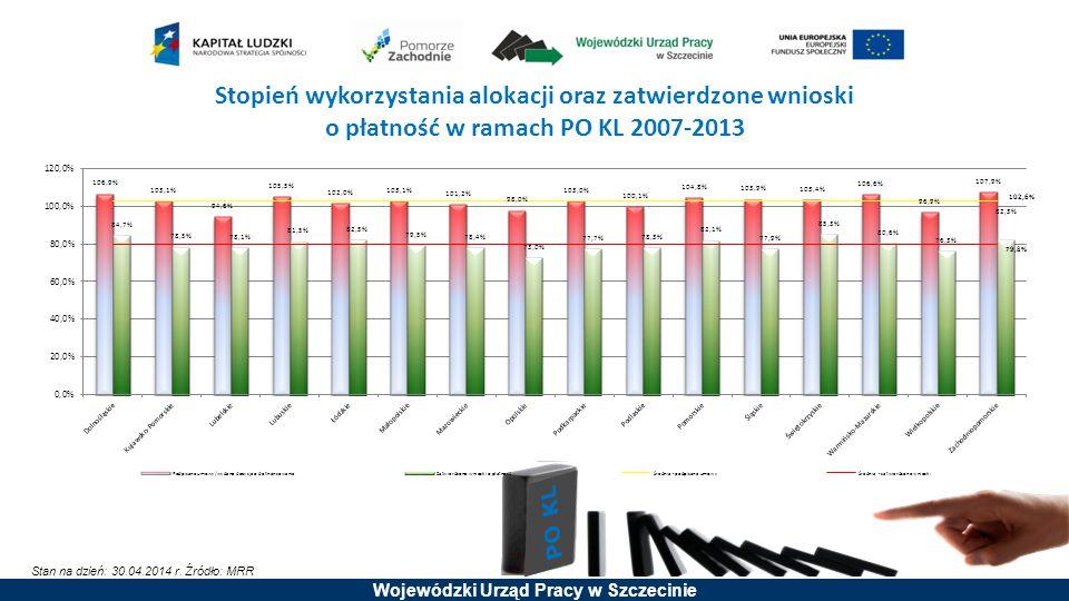 Wojewódzki Urząd Pracy w Szczecinie Stopień wykorzystania alokacji oraz zatwierdzone wnioski o płatność w ramach PO KL 2007-2013 Stan na dzień: 30.04.