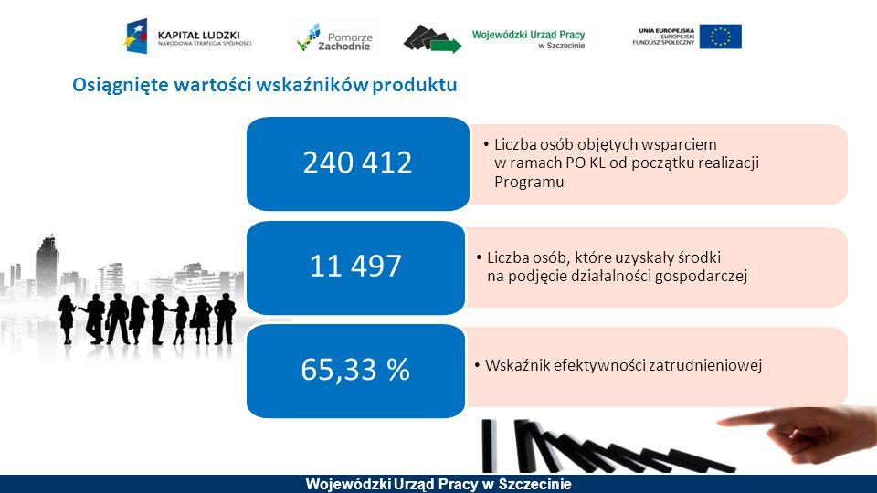 Wojewódzki Urząd Pracy w Szczecinie Liczba osób objętych wsparciem w ramach PO KL od początku realizacji Programu 240 412 Liczba osób, które uzyskały