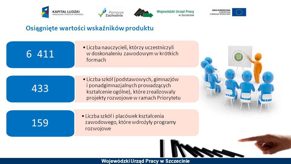 Wojewódzki Urząd Pracy w Szczecinie Osiągnięte wartości wskaźników produktu Liczba nauczycieli, którzy uczestniczyli w doskonaleniu zawodowym w krótki