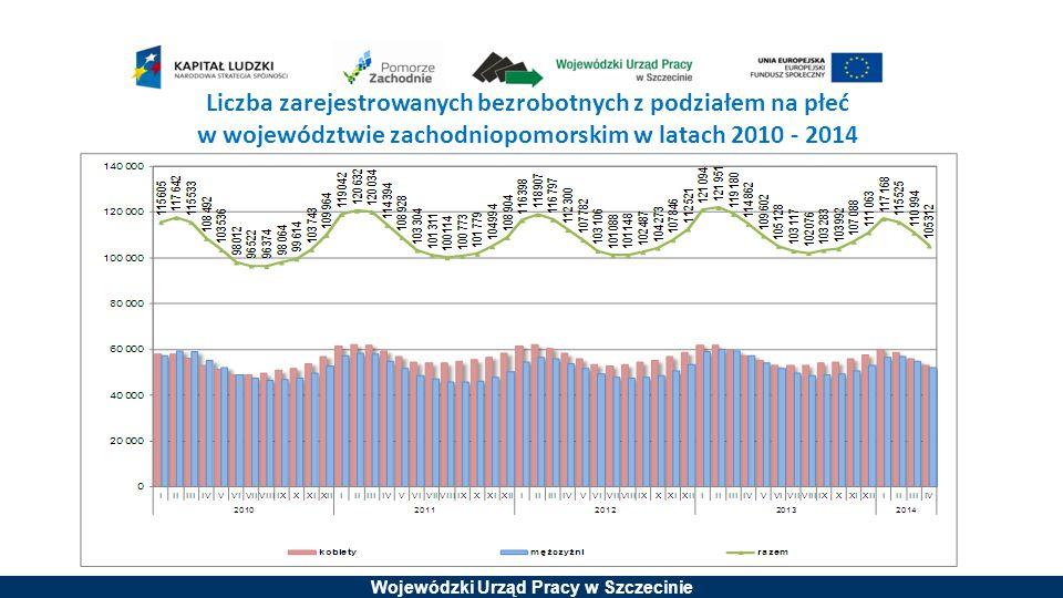 Wojewódzki Urząd Pracy w Szczecinie Rejestracje i wyłączenia z ewidencji bezrobotnych oraz podjęcia pracy w województwie zachodniopomorskim w latach 2010 - 2014