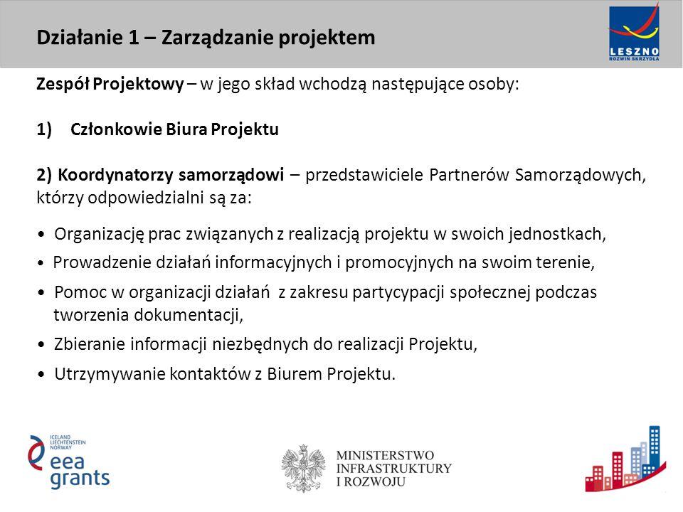 Zespół Projektowy – w jego skład wchodzą następujące osoby: 1)Członkowie Biura Projektu 2) Koordynatorzy samorządowi – przedstawiciele Partnerów Samor