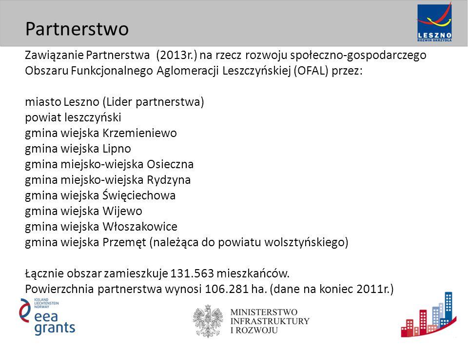Zawiązanie Partnerstwa (2013r.) na rzecz rozwoju społeczno-gospodarczego Obszaru Funkcjonalnego Aglomeracji Leszczyńskiej (OFAL) przez: miasto Leszno