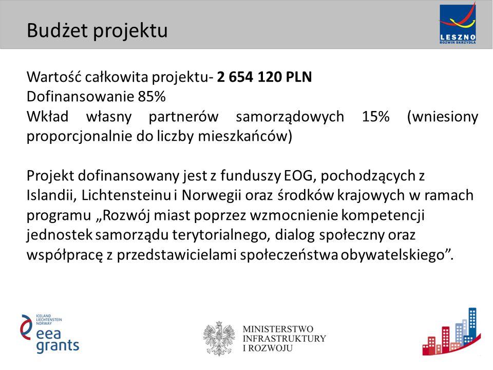 """Wartość całkowita projektu- 2 654 120 PLN Dofinansowanie 85% Wkład własny partnerów samorządowych 15% (wniesiony proporcjonalnie do liczby mieszkańców) Projekt dofinansowany jest z funduszy EOG, pochodzących z Islandii, Lichtensteinu i Norwegii oraz środków krajowych w ramach programu """"Rozwój miast poprzez wzmocnienie kompetencji jednostek samorządu terytorialnego, dialog społeczny oraz współpracę z przedstawicielami społeczeństwa obywatelskiego ."""