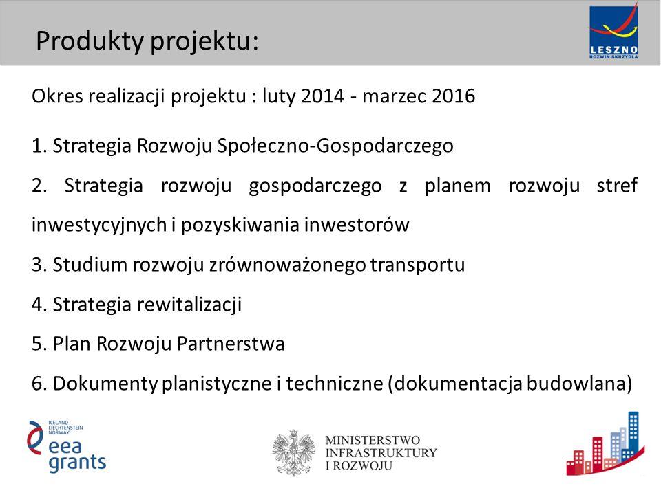 1. Strategia Rozwoju Społeczno-Gospodarczego 2. Strategia rozwoju gospodarczego z planem rozwoju stref inwestycyjnych i pozyskiwania inwestorów 3. Stu