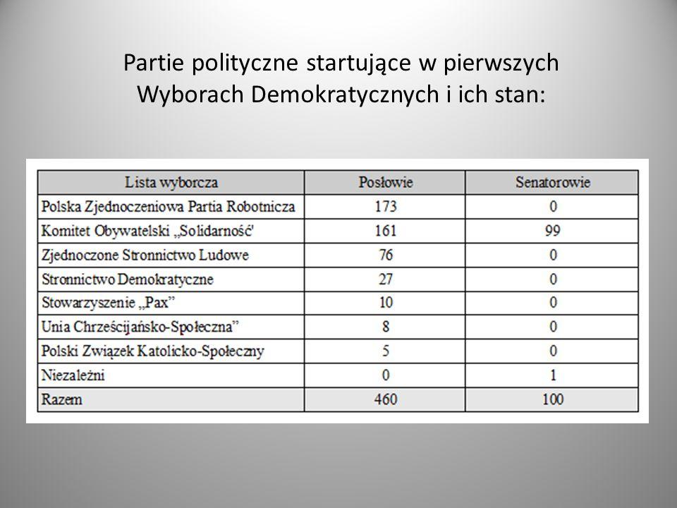 Partie polityczne startujące w pierwszych Wyborach Demokratycznych i ich stan: