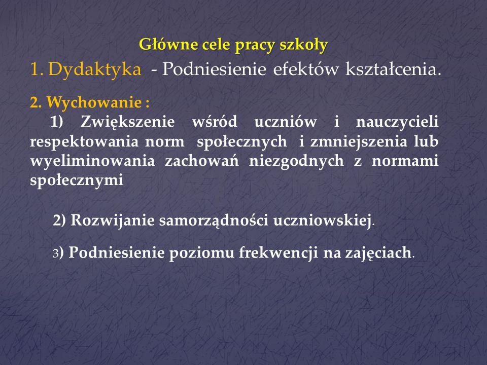 { ROK SZKOLNY 2013/14 opracowanie: M. Dąbrowski Podsumowanie pracy szkoły