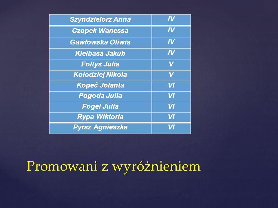 Dydaktyka Wyniki klasyfikacji rocznej Szkoła podstawowa kl. IV - VI Rok szkolny2013/142012/13 Stan 63100% 60100% Promowanych 5993% 5897% W tym z wyróż