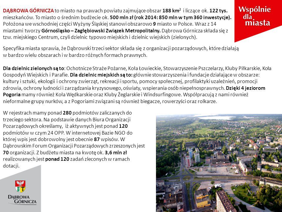 DĄBROWA GÓRNICZA to miasto na prawach powiatu zajmujące obszar 188 km 2 i liczące ok.