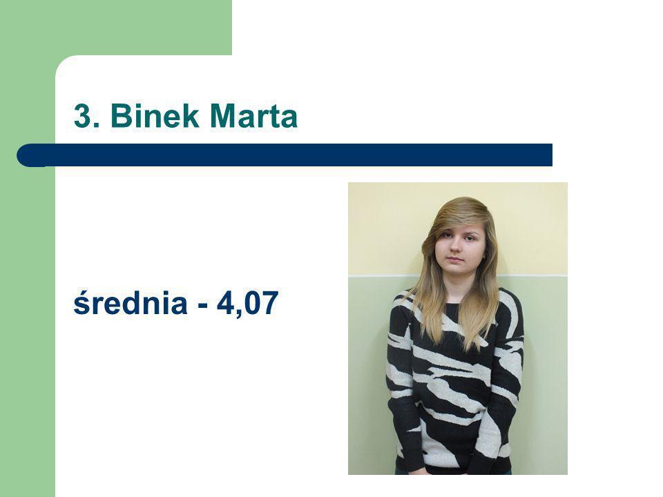 3. Binek Marta średnia - 4,07