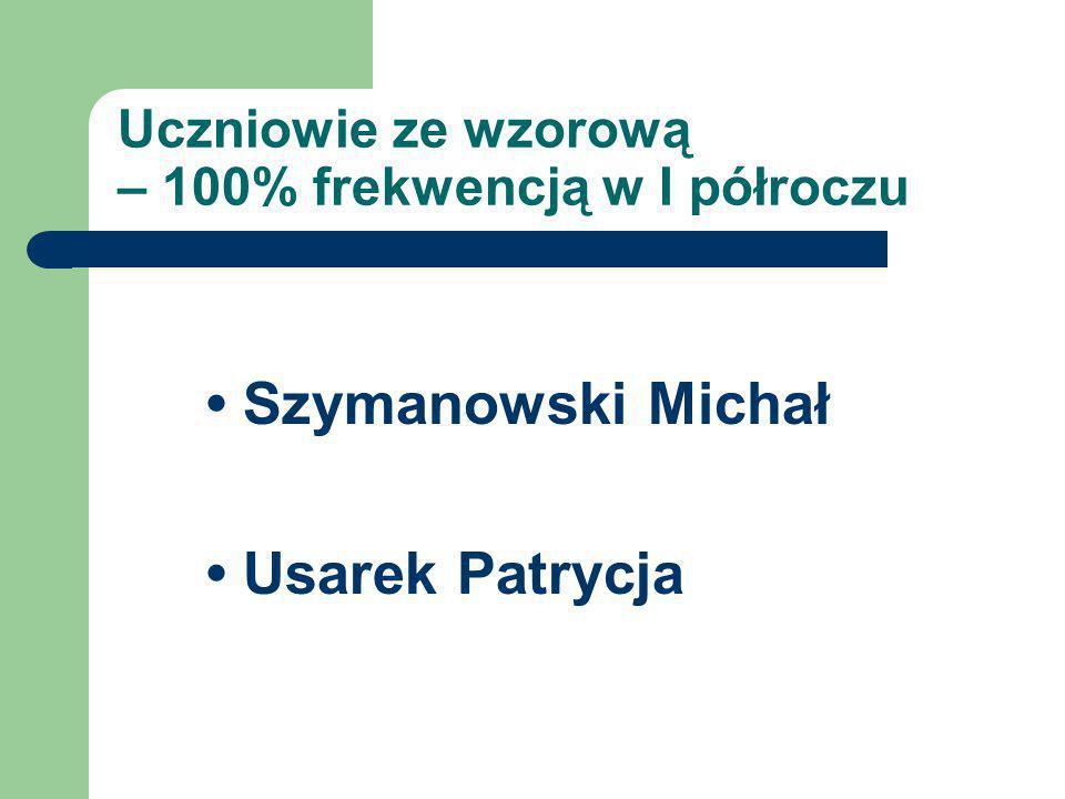 Uczniowie ze wzorową – 100% frekwencją w I półroczu Szymanowski Michał Usarek Patrycja