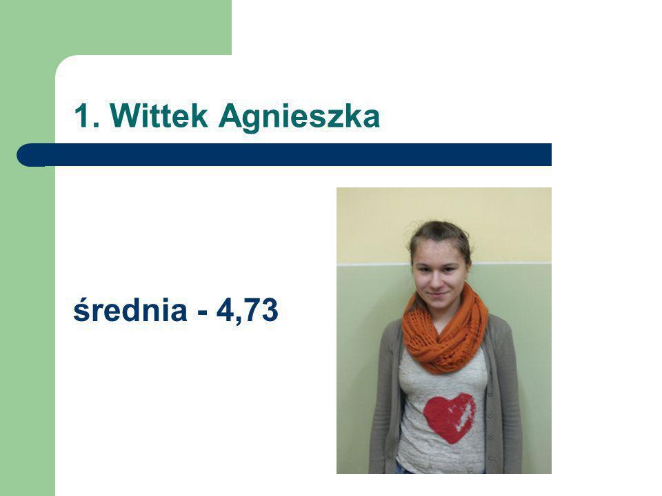2. Śniotała Angelika średnia - 4,40
