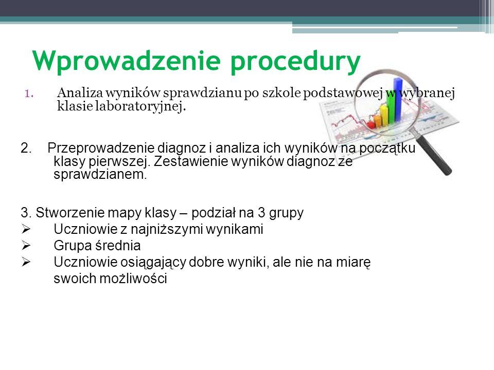 Wprowadzenie procedury 1.Analiza wyników sprawdzianu po szkole podstawowej w wybranej klasie laboratoryjnej. 2. Przeprowadzenie diagnoz i analiza ich