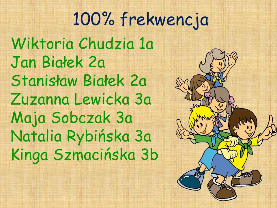 Wiktoria Chudzia 1a Jan Białek 2a Stanisław Białek 2a Zuzanna Lewicka 3a Maja Sobczak 3a Natalia Rybińska 3a Kinga Szmacińska 3b 100% frekwencja