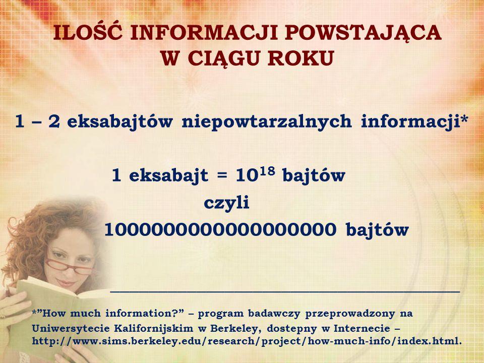 ILOŚĆ INFORMACJI POWSTAJĄCA W CIĄGU ROKU 1 – 2 eksabajtów niepowtarzalnych informacji* 1 eksabajt = 10 18 bajtów czyli 1000000000000000000 bajtów ____